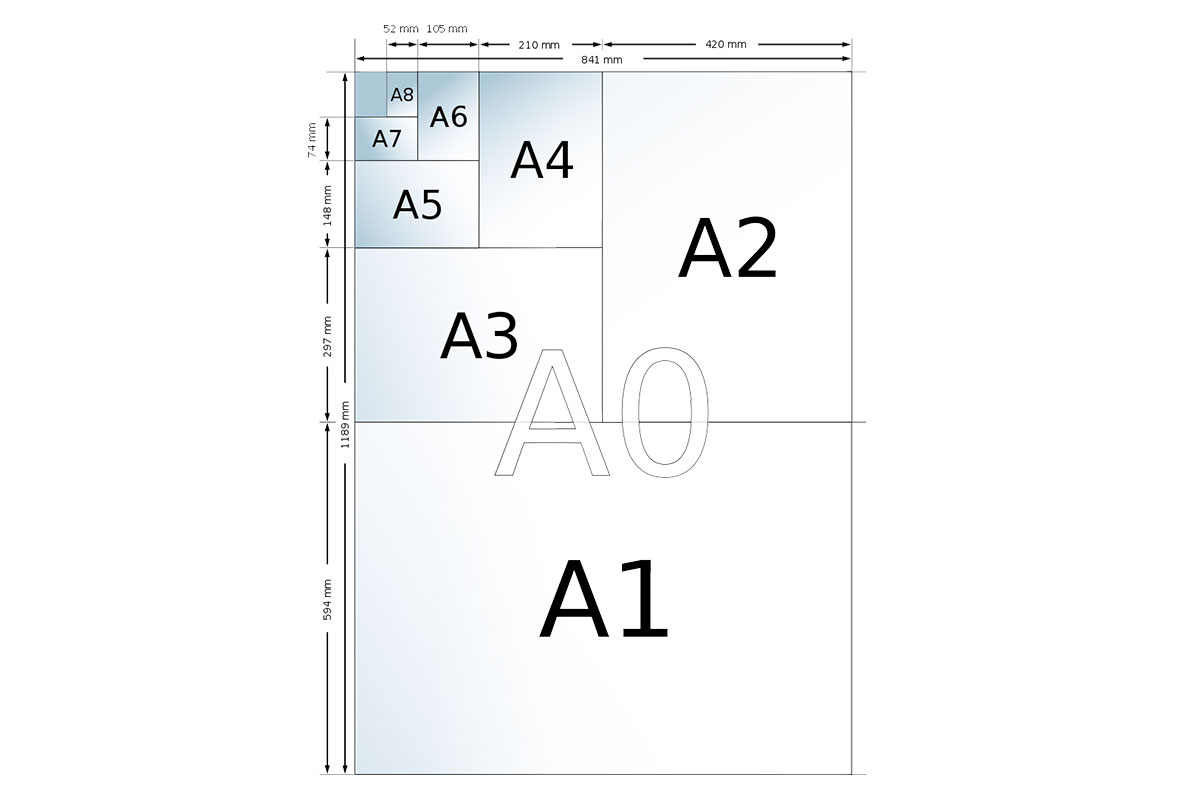 PapierformatenA-featured