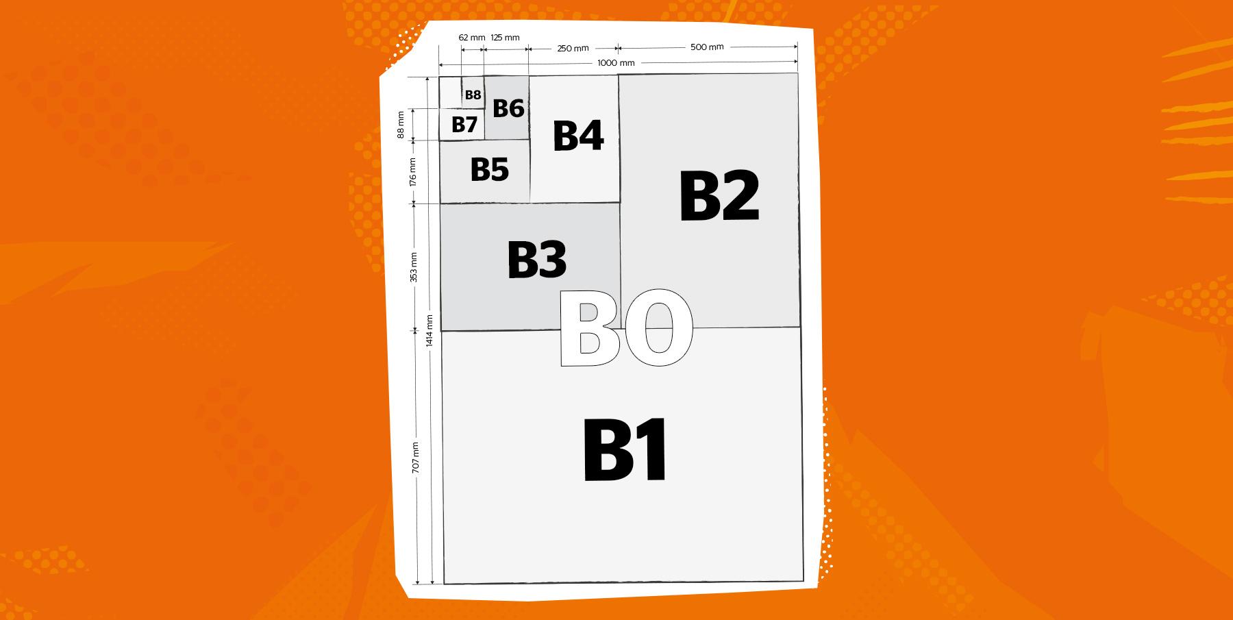 papierformaten_b-formaten-template-afmetingen