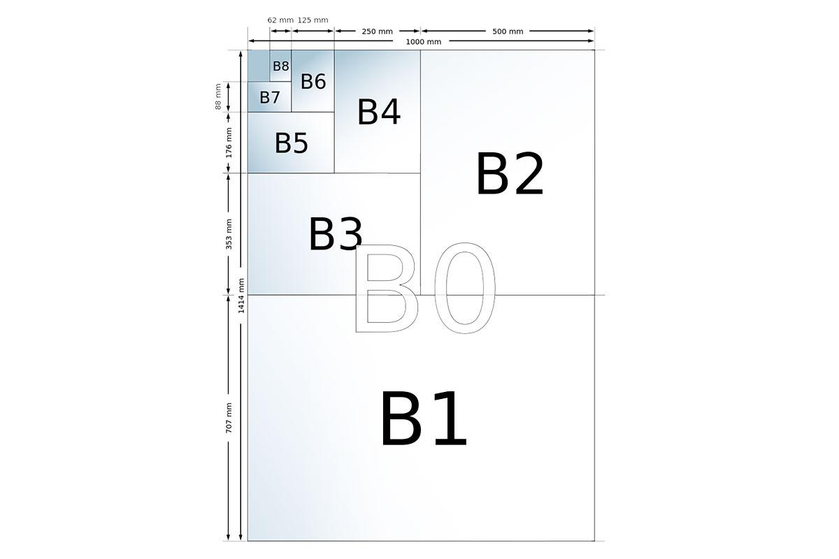 PapierformatenB-featured