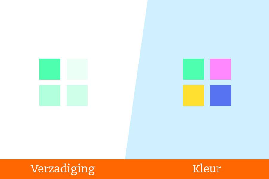 Grafische-termen-verkeerd-begrepen kleur-verzadiging v2