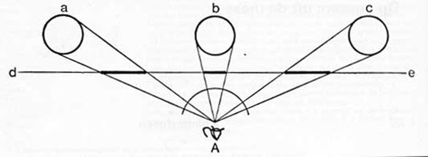 de-fysica-van-anamorfose