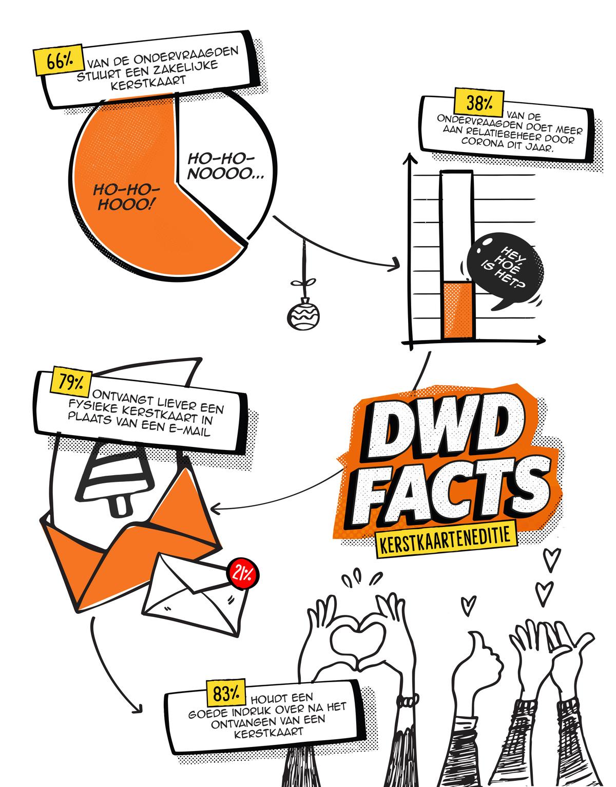 infographic-NL