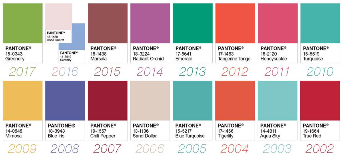 Pantone-kleur-van-het-jaar-elk-jaar