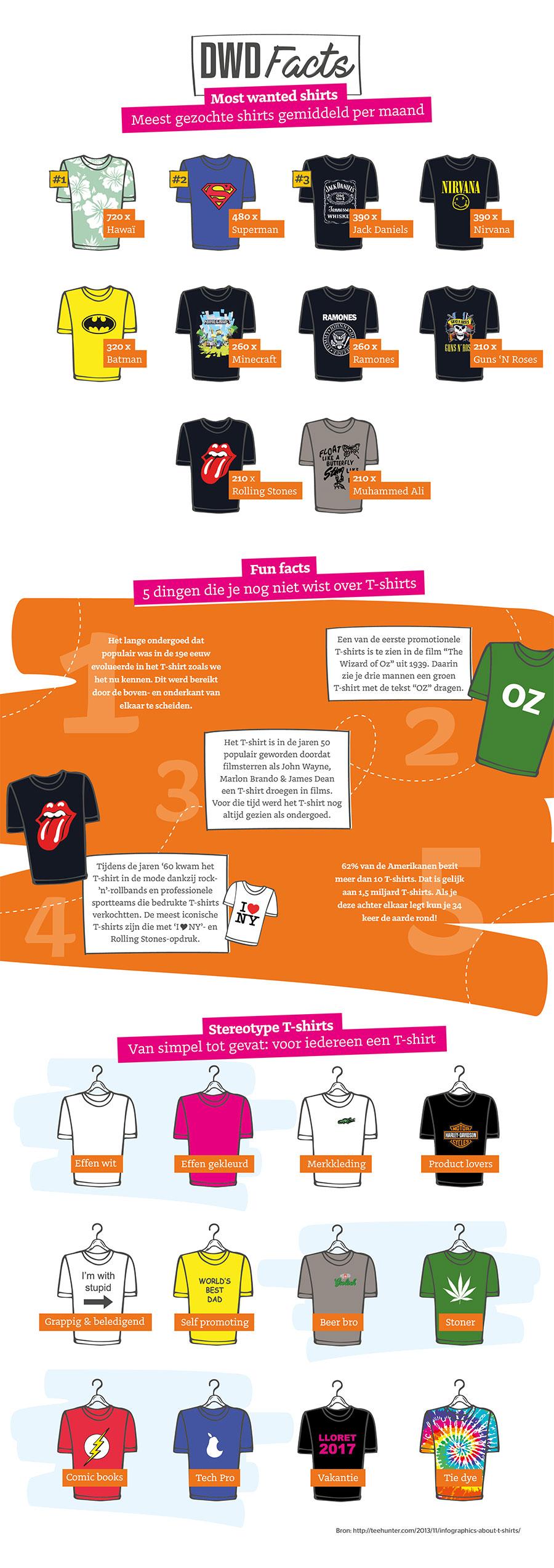 Dwd-facts-t-shirts-bedrukken