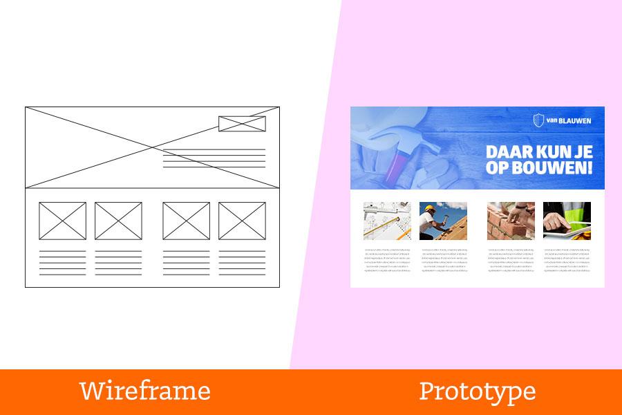 Grafische-termen-verkeerd-begrepen wireframe-prototype