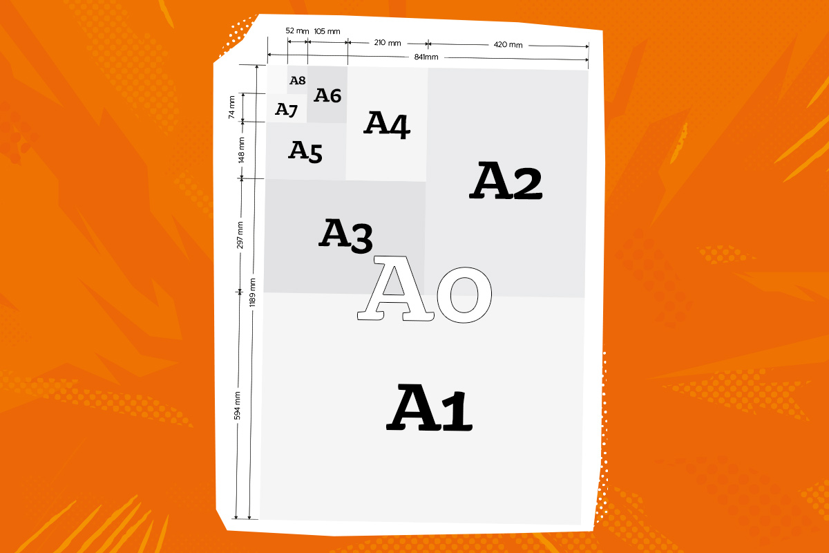 afb papierformaten-a-formaten