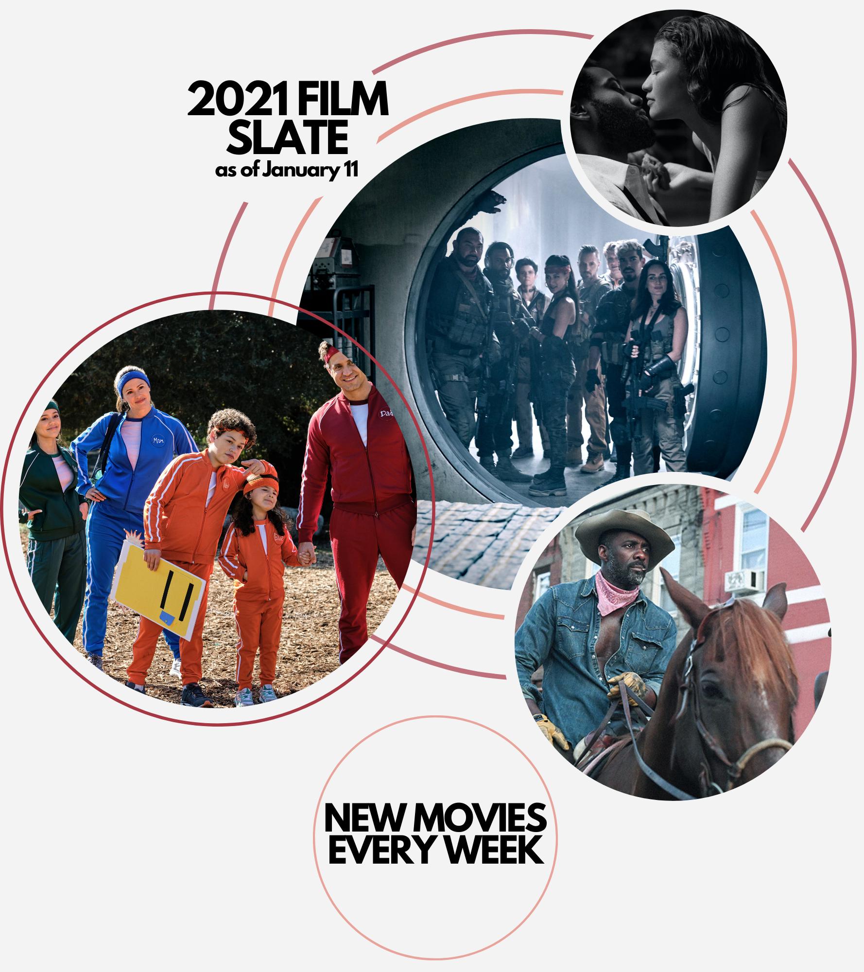 About Netflix   20 Jede Woche neue Filme auf Netflix