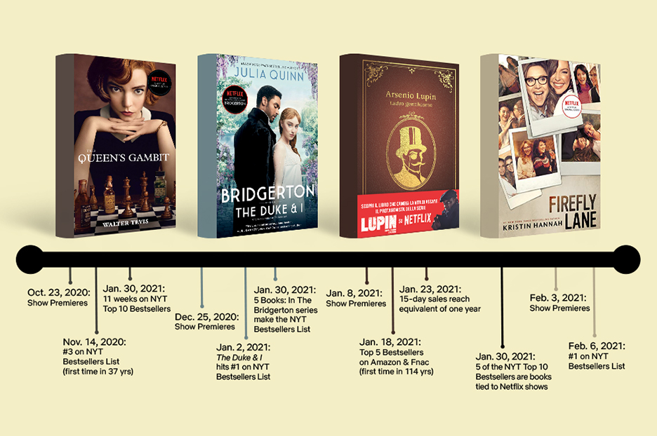 Books to Screen Graphic