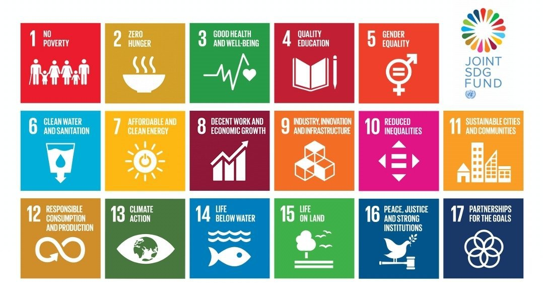 Convergence supports the UN Joint SDG Fund to Catalyze SDG Financing