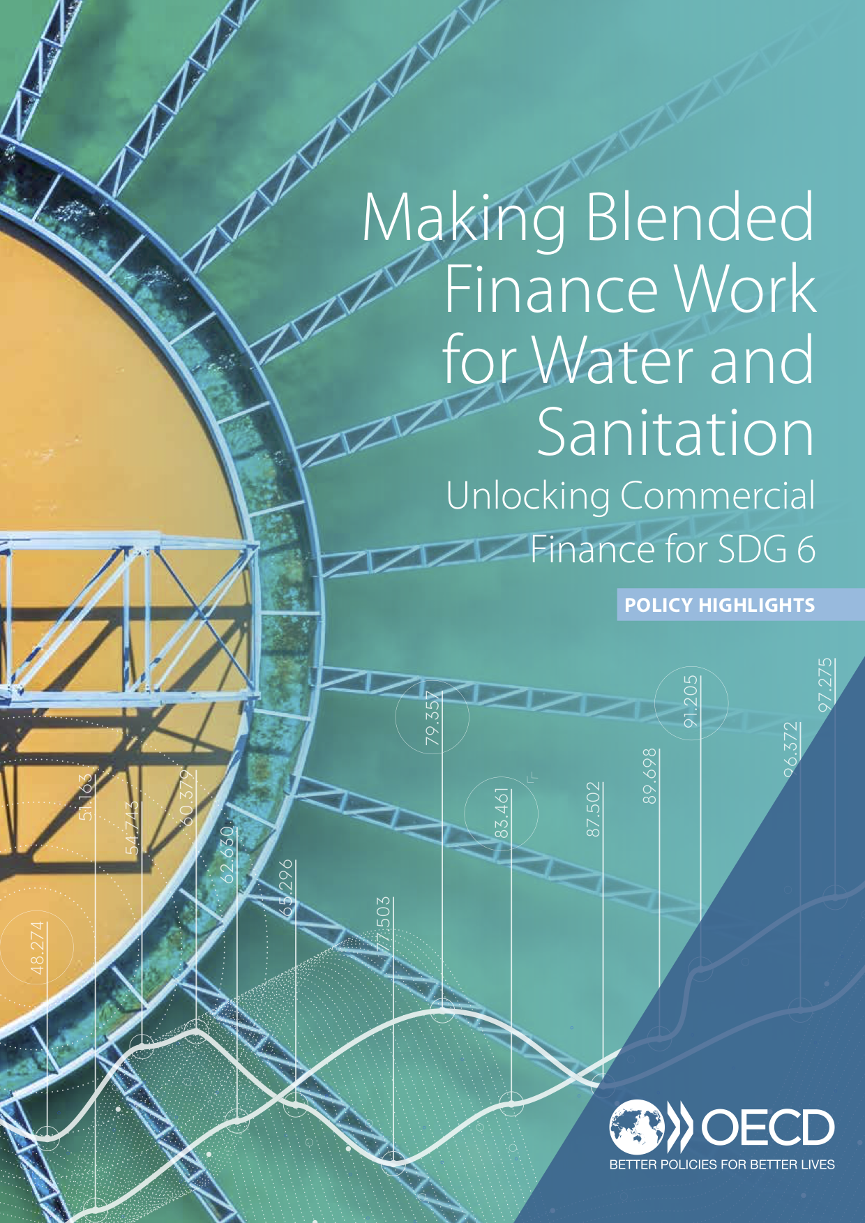 Making Blended Finance Work for Water and Sanitation: Unlocking Commercial Finance for SDG6