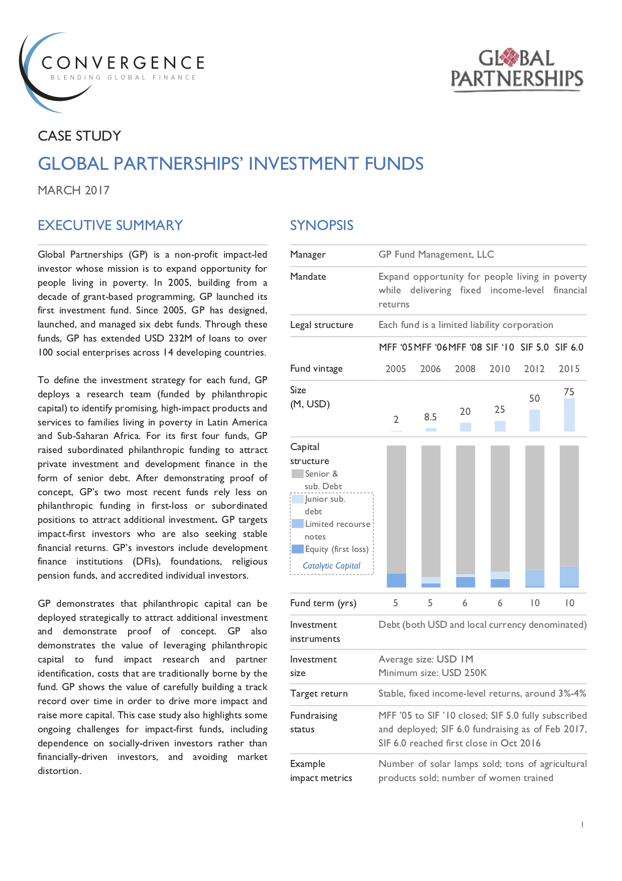 Global Partnerships' Investment Funds Case Study
