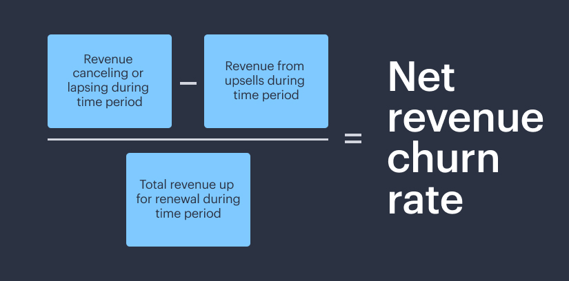 net-revenue-churn-rate-calculation.jpg