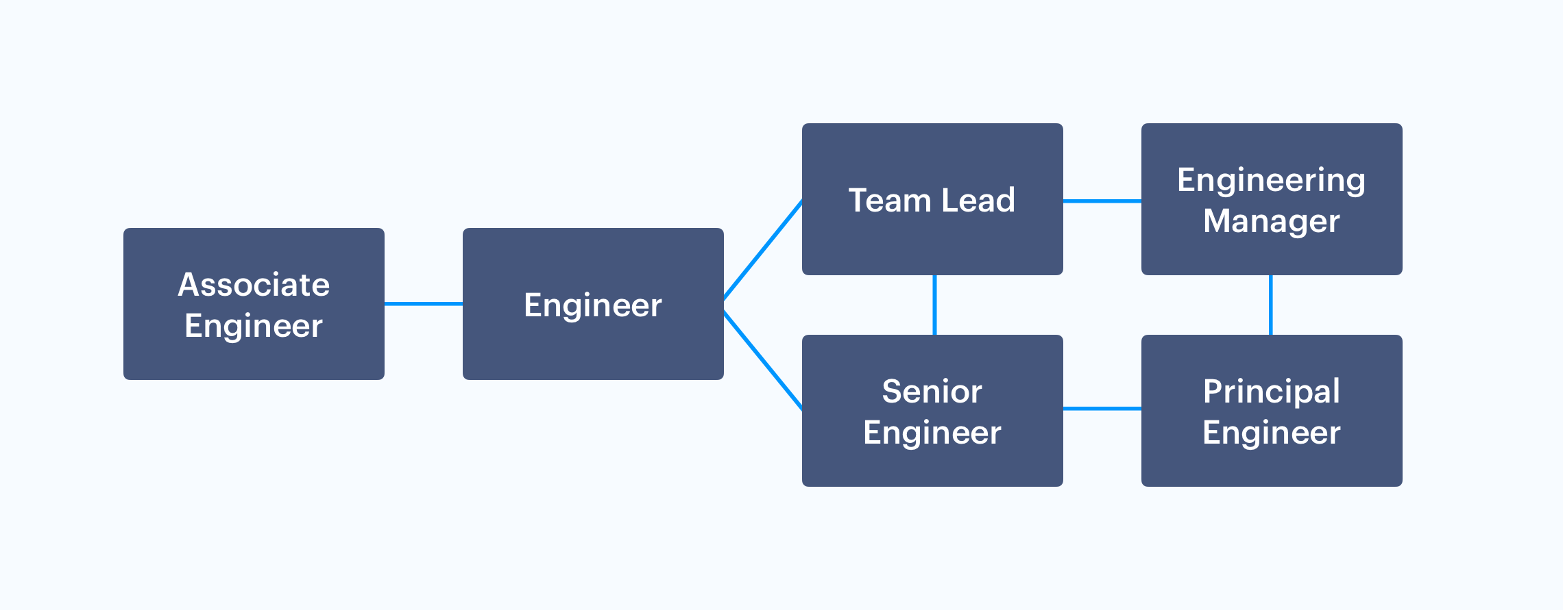 engineering-career-paths.png