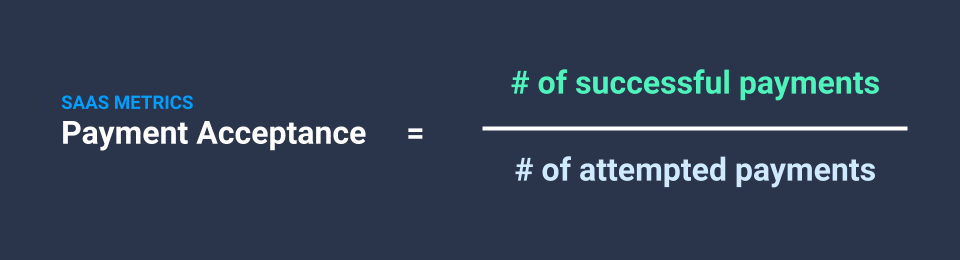 payment-acceptance-equation