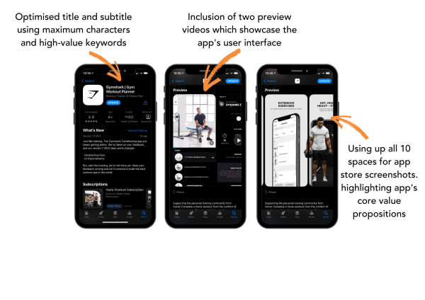 Mobile trends 2021 App Store Optimization example