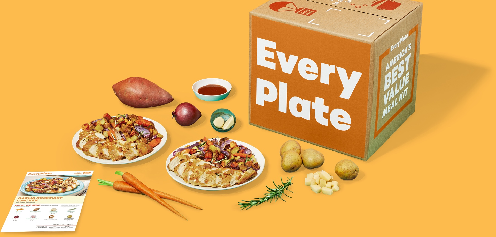 EveryPlate: The Affordable Meal Kit for Everyone