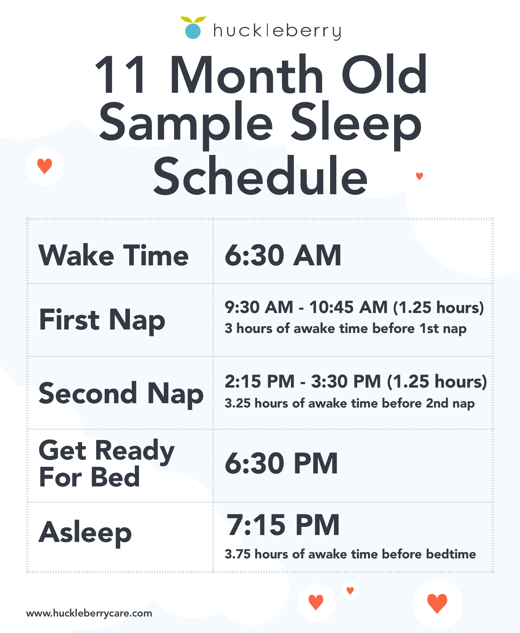 Huckleberry 11 Month Old Sample Sleep Schedule