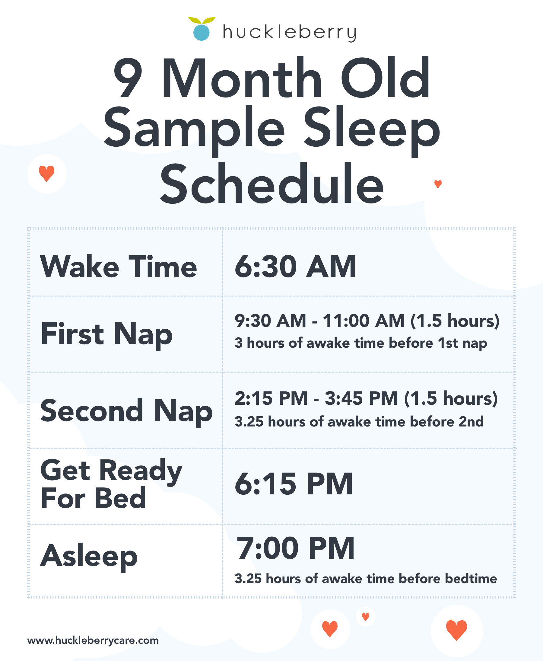 Huckleberry 9 Month Old Sample Sleep Schedule