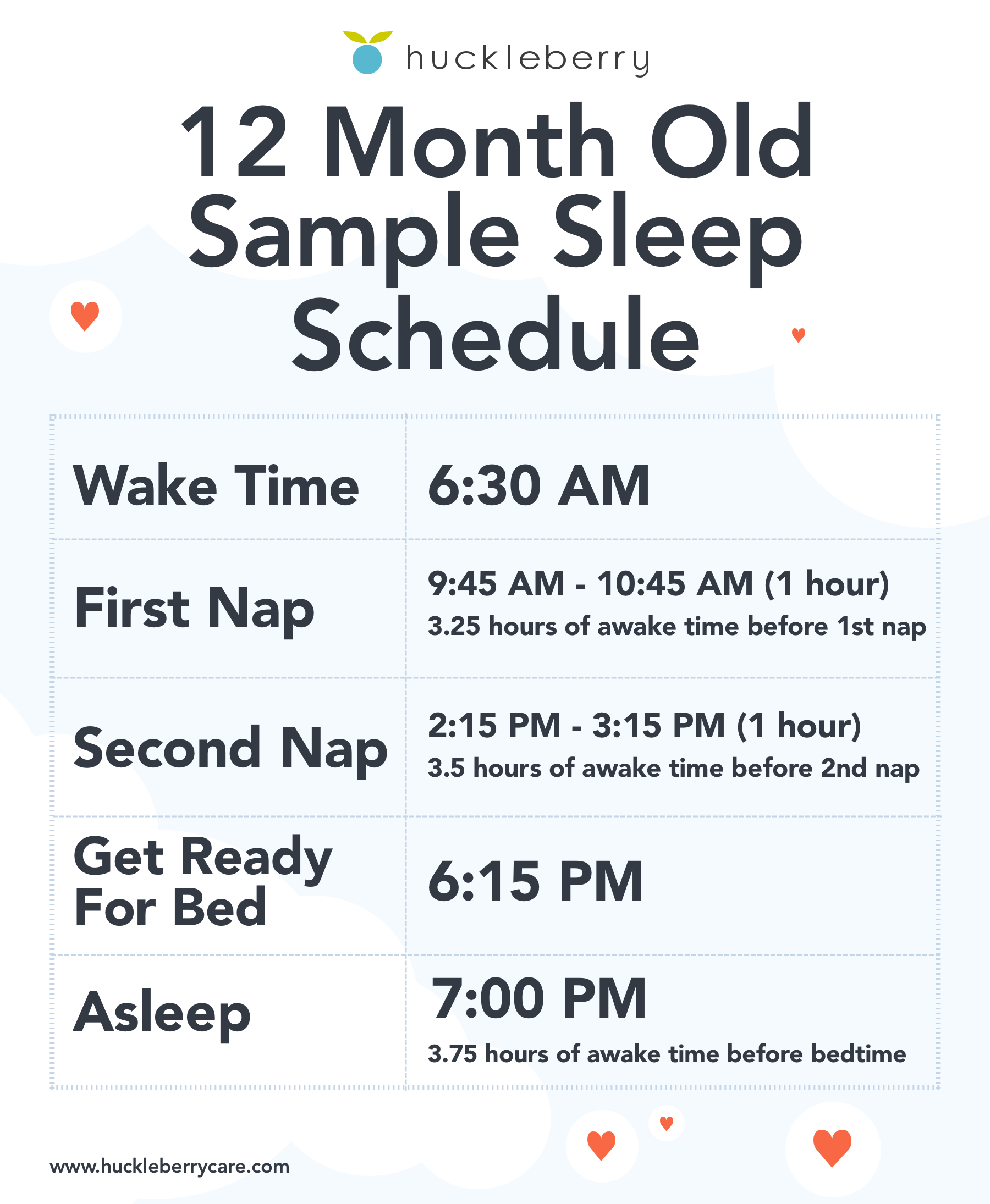 Huckleberry 12 Month Old Sample Sleep Schedule