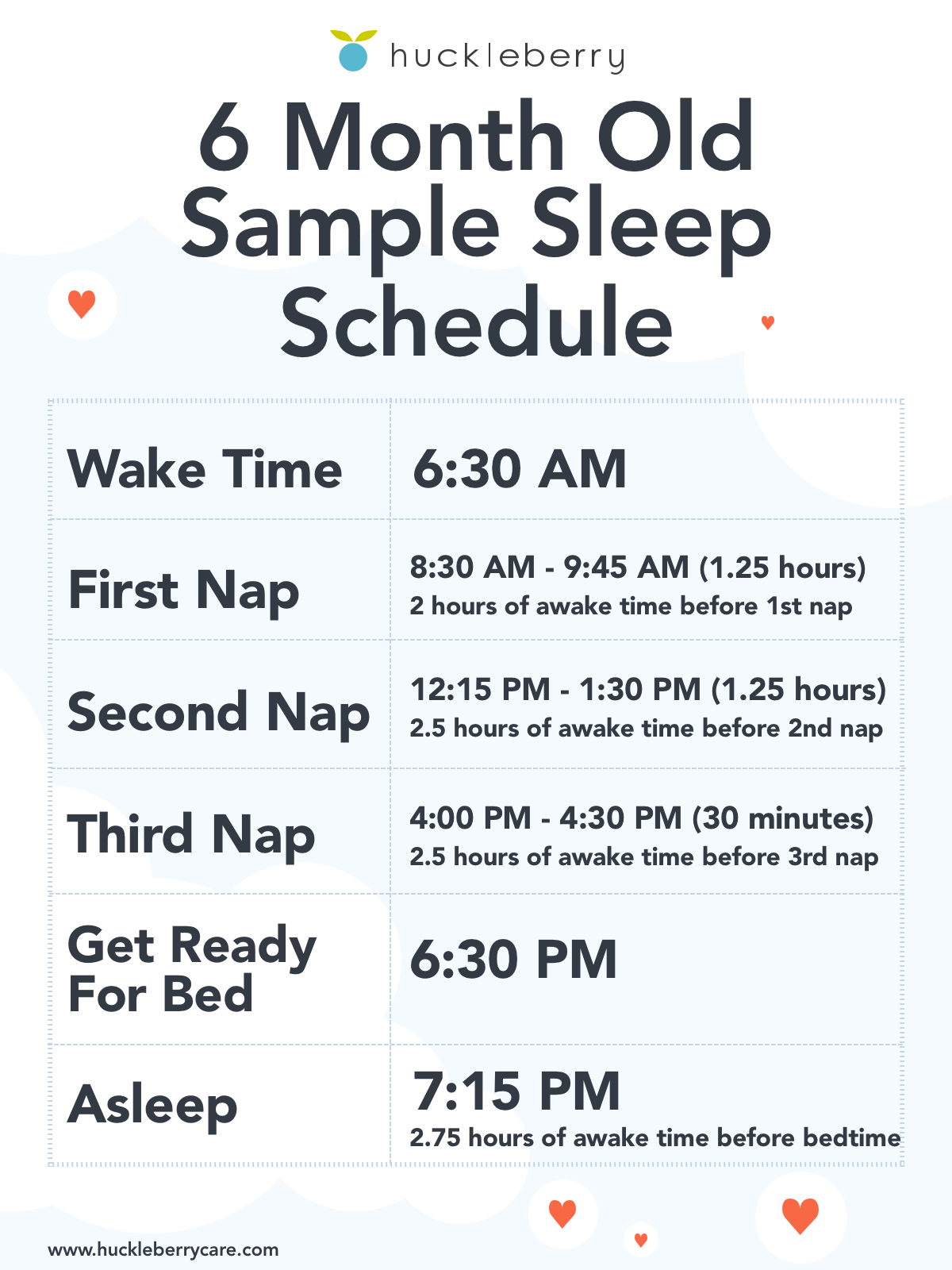 Huckleberry 6 month old sleep time, nap time and bedtime schedule (sample)