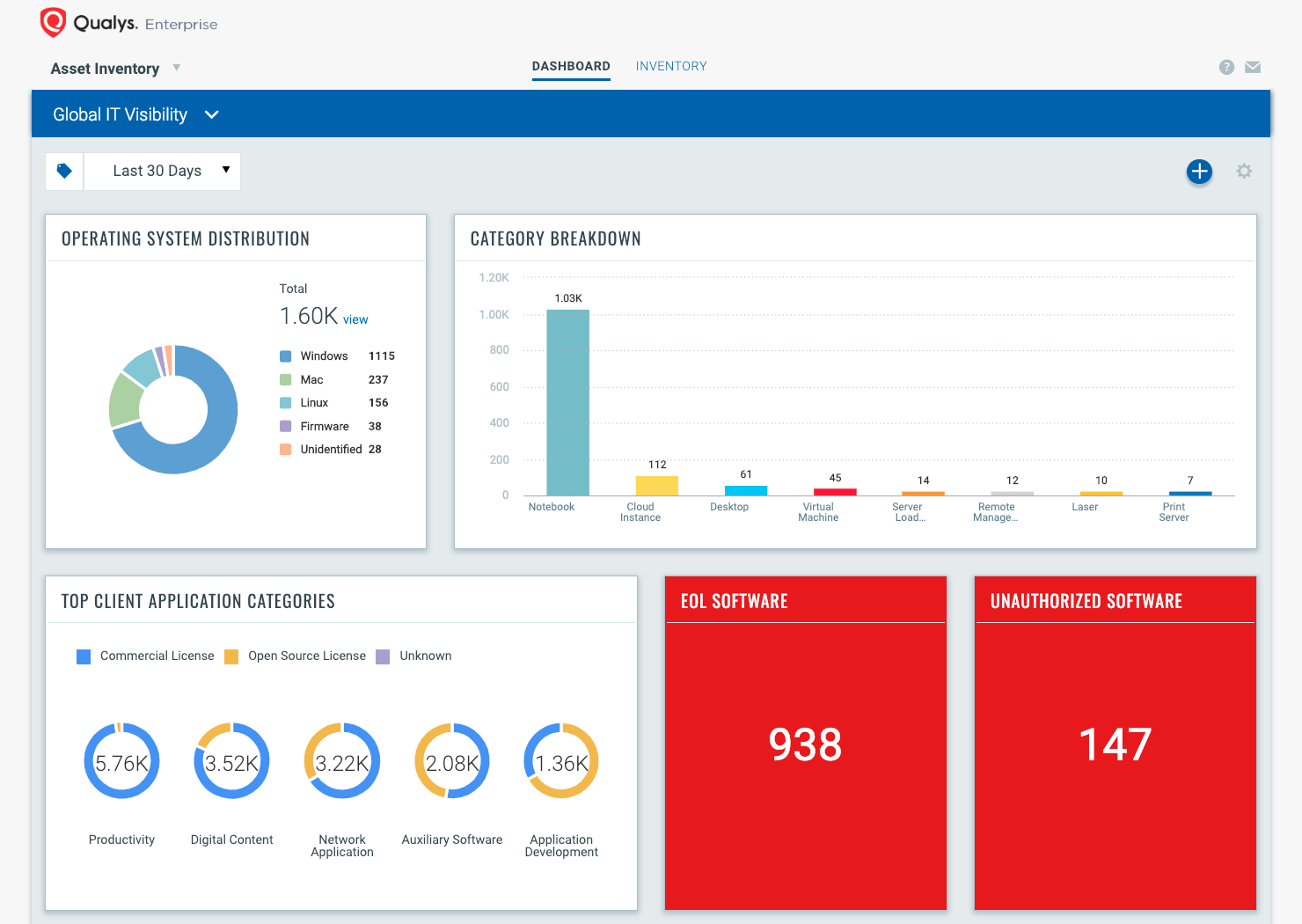 Qualys Asset Inventory Screenshot
