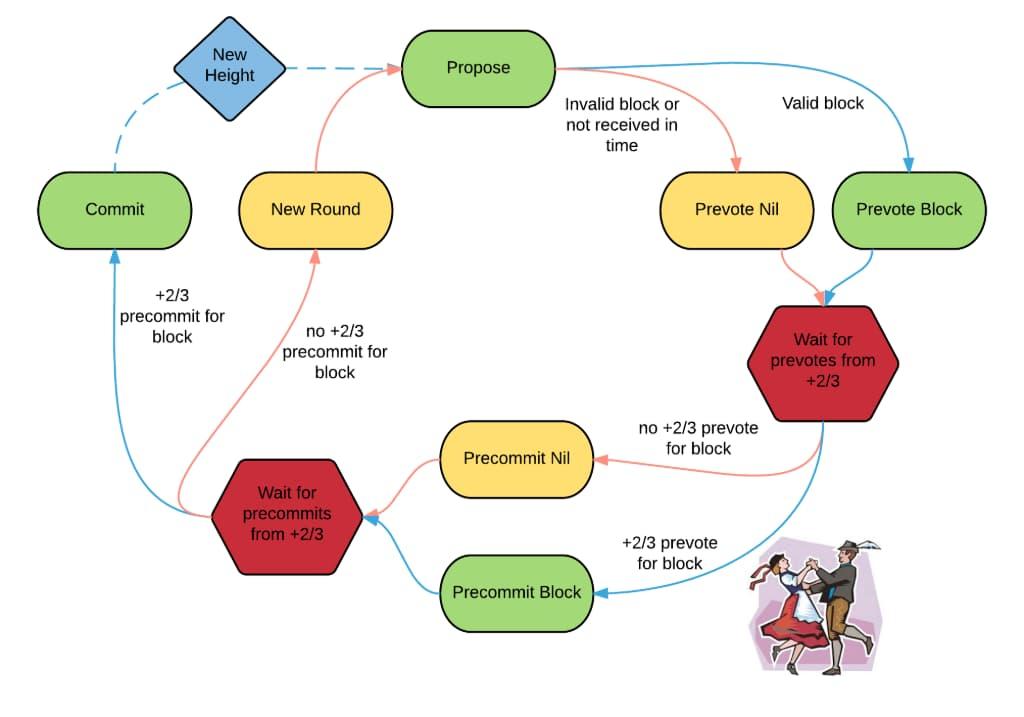consensus logic.e9f4ca6f