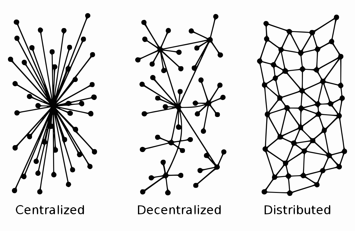 distributed-grid-cloud-networks