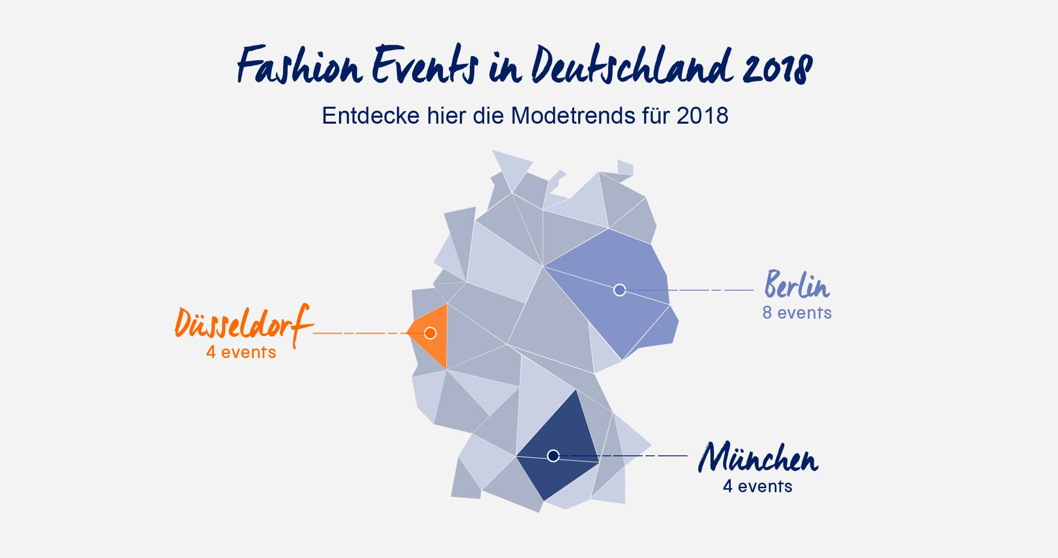 Fashion Events - Deutschland 2018
