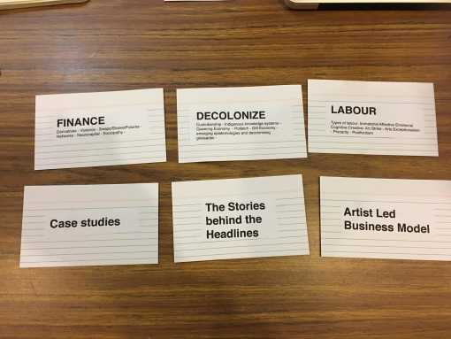 Six cards on the table with the text: Finance, Decolonize, Labour, Case Studies, The Stories Behind the Headlines, and Artist Led Business Model