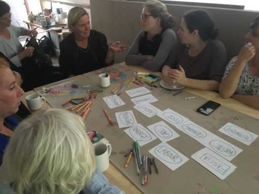 "A group of women around a table with coloured markers and flash cards containing ""Labour"", ""Care', ""Waste"", etc"