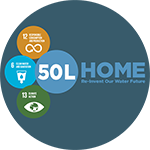 Die 50L Home Coalition