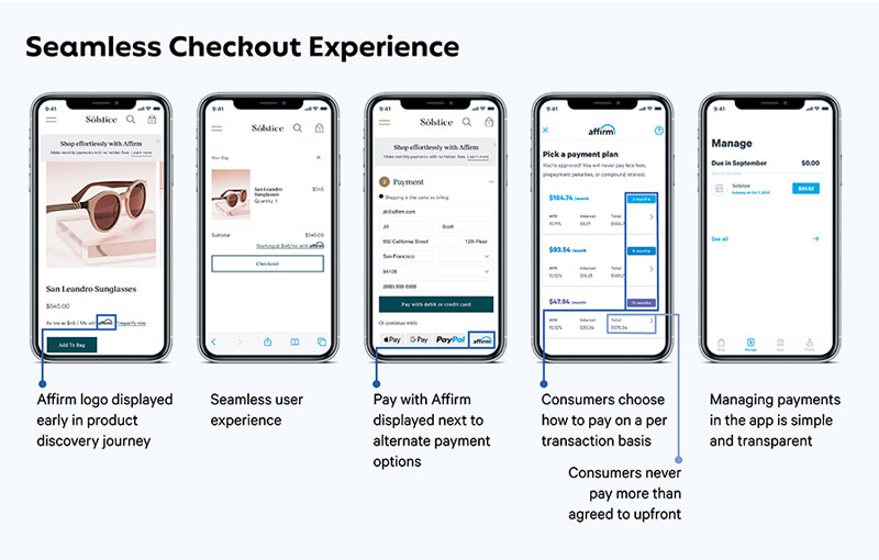 Illustration showing features of the seamless checkout experience with Affirm on mobile