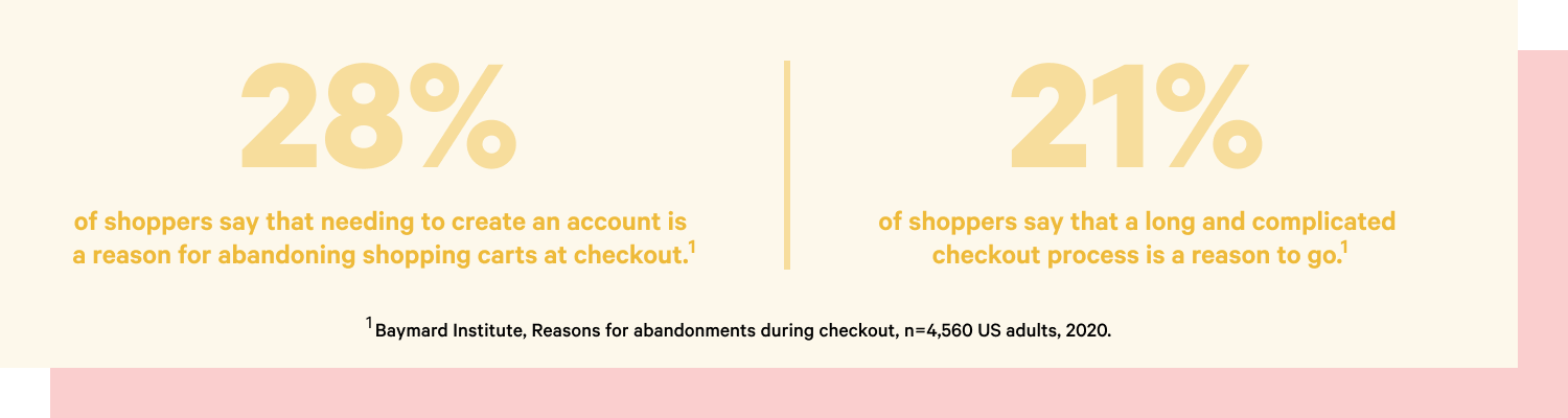 second graphic showing checkout stats