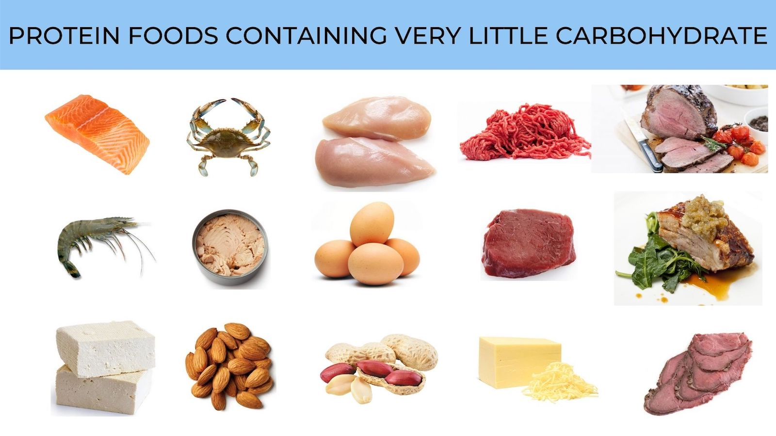 protein foods with very little carbohydrate
