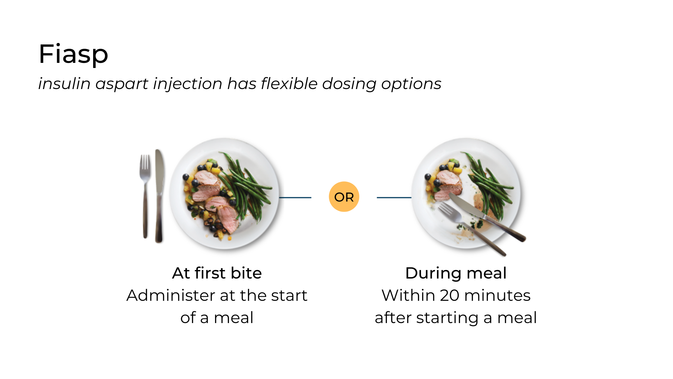 Fiasp has flexible dosing options where you can take it at the start of your meal or within 20 minutes after starting your meal