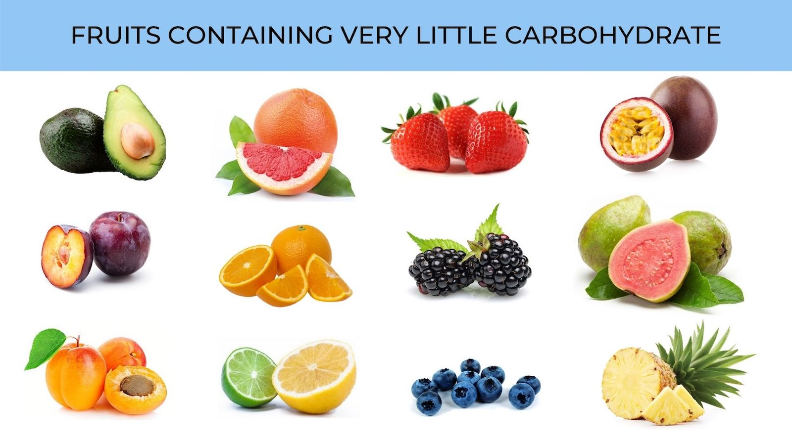fruits with very little carbohydrate