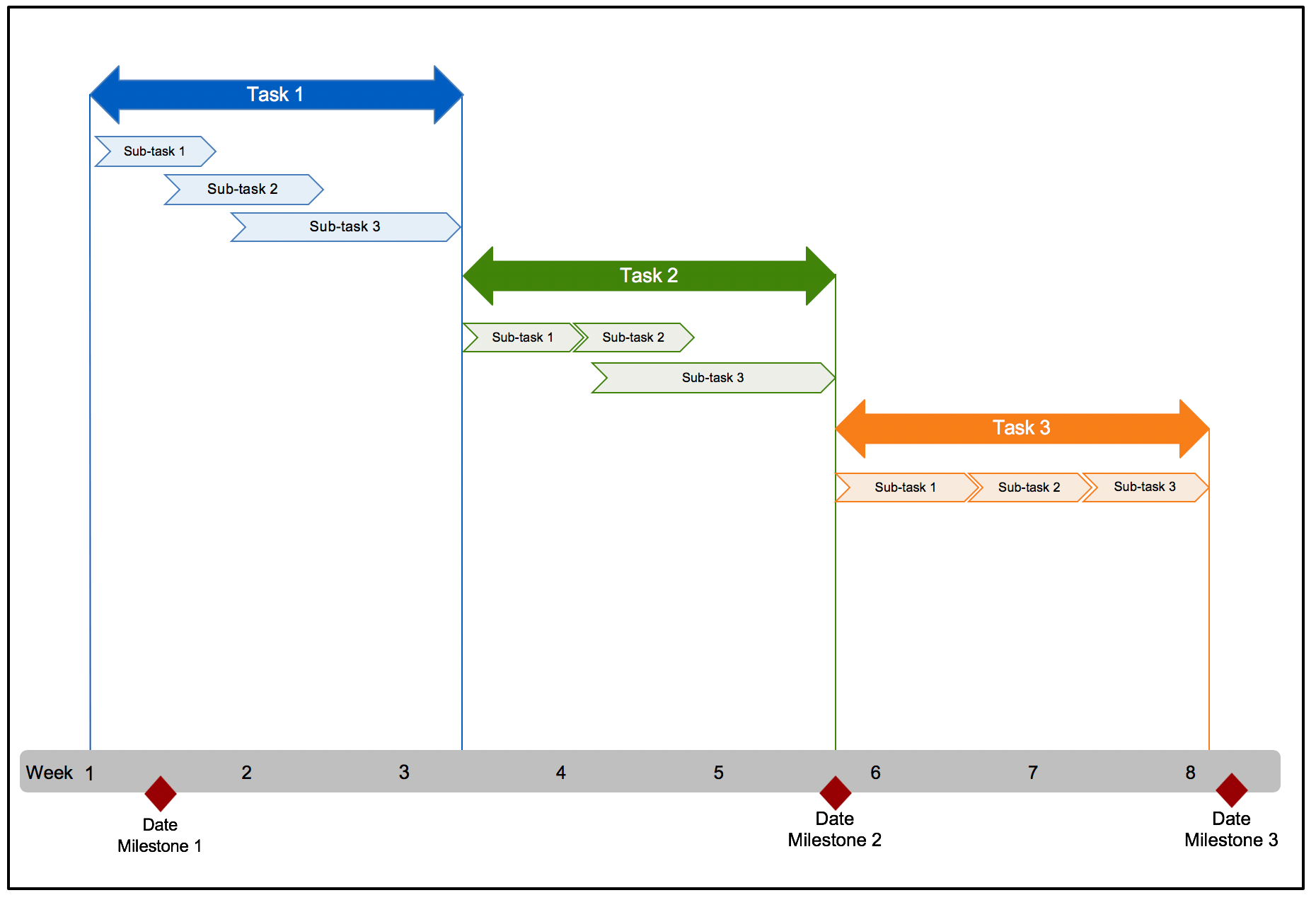 project-management-gantt-chart-ppt