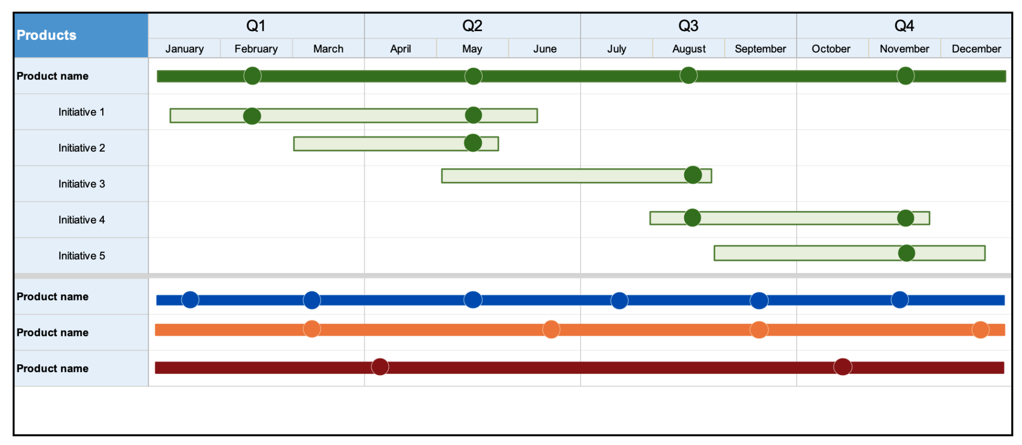 Portfolio Roadmap Template