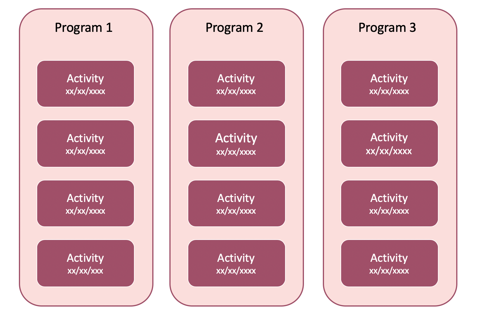 marketing-programs-plan