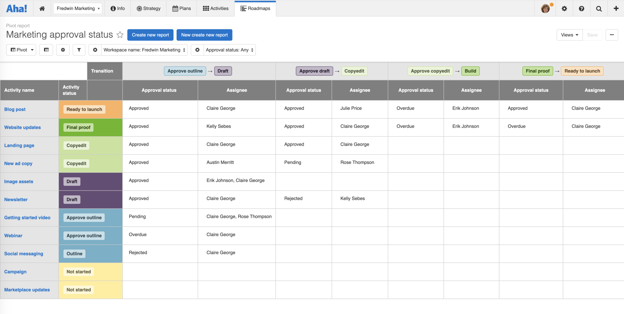 Quickly create a pivot report using the link in the workflow approvals section of any Aha! record.