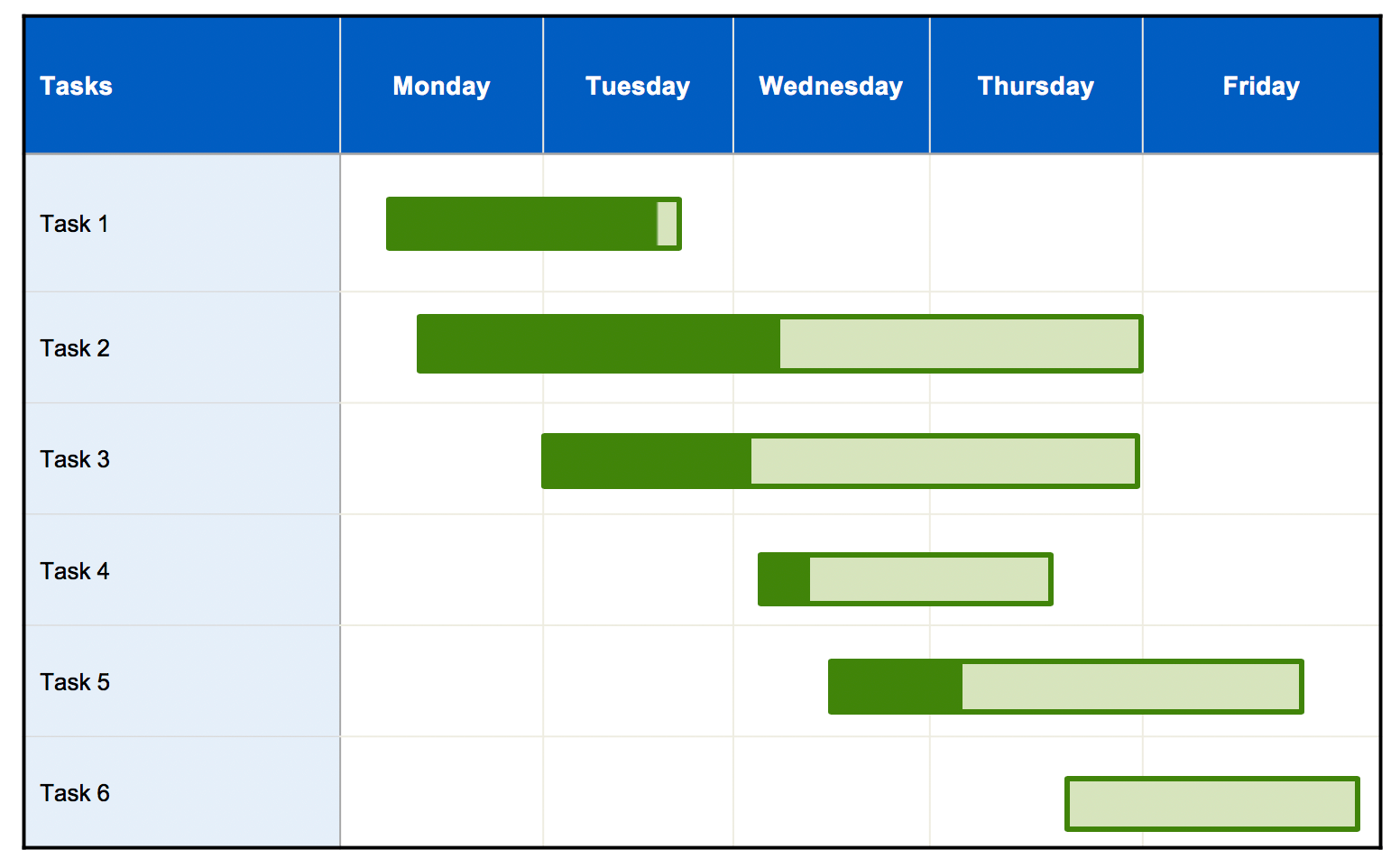 task-management-gantt-chart