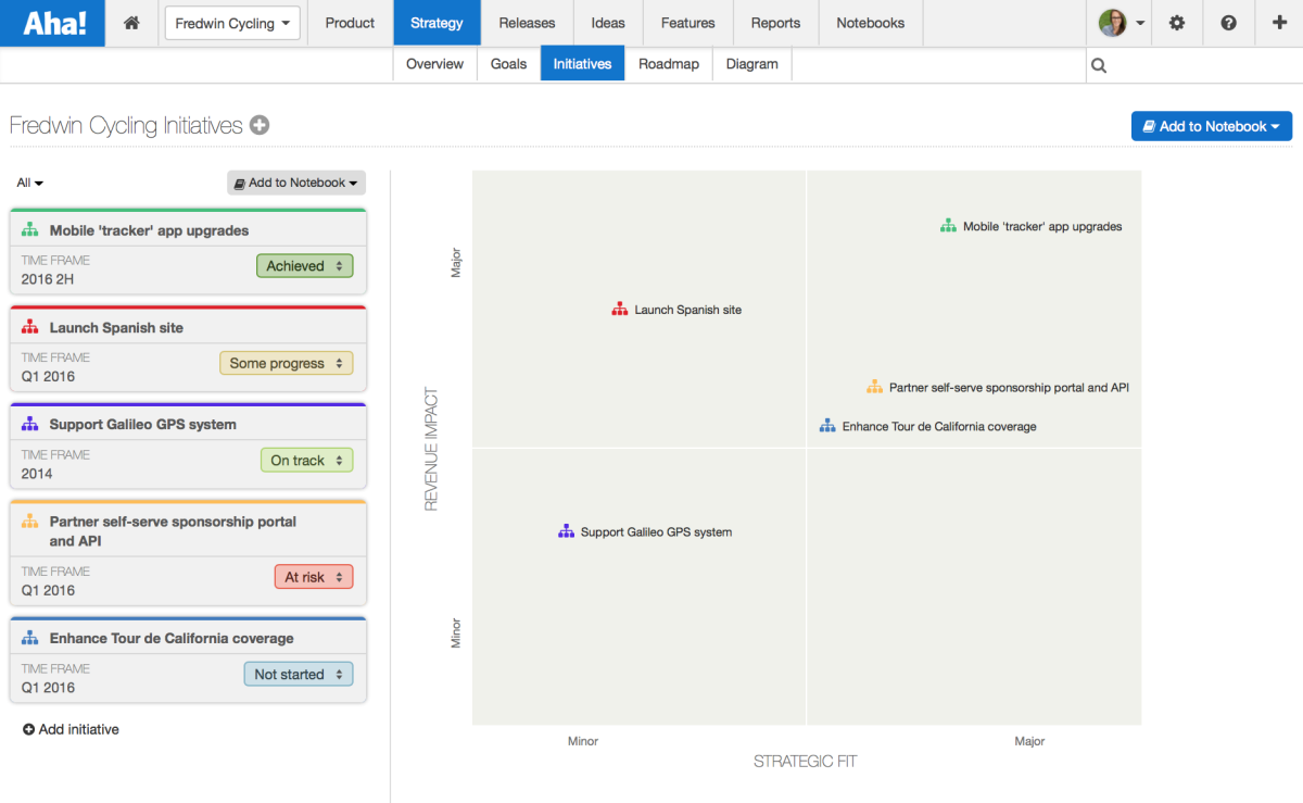Just Launched! — Visualize Strategic Goals and Initiatives With Custom Charts