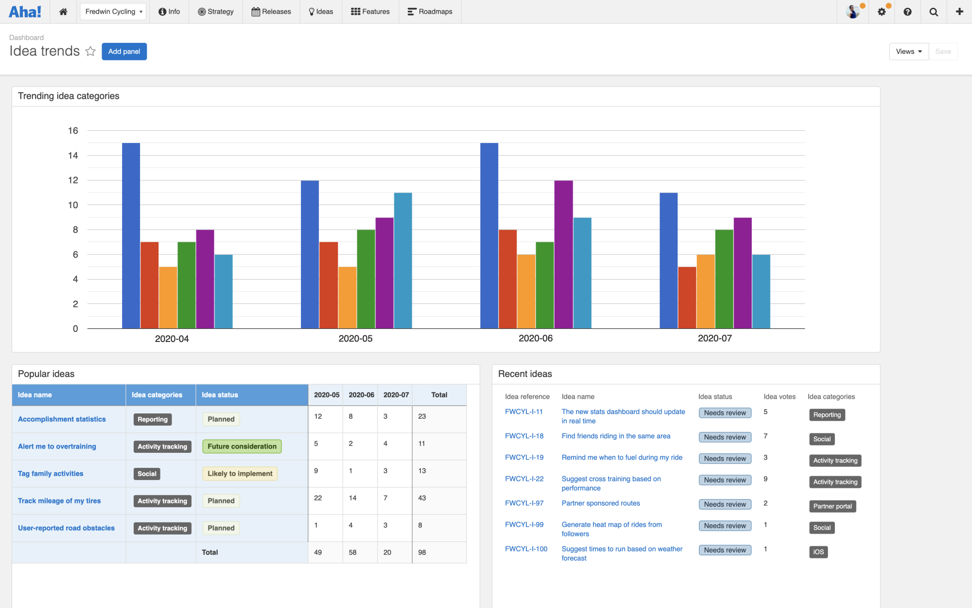 Support - Choose the right visual reports and roadmaps for your stakeholders - inline image