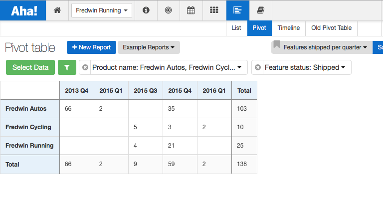 Just Launched! — Report on How Many Features Your Product Team Shipped