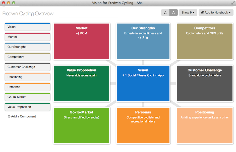 Blog - Just Launched! — The New Aha! Business Model Builder - inline image