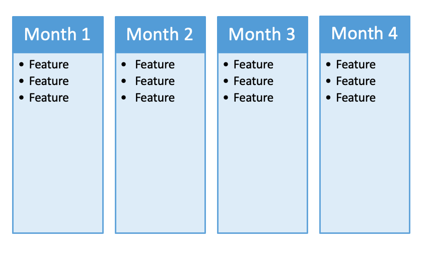 Features Roadmap Template