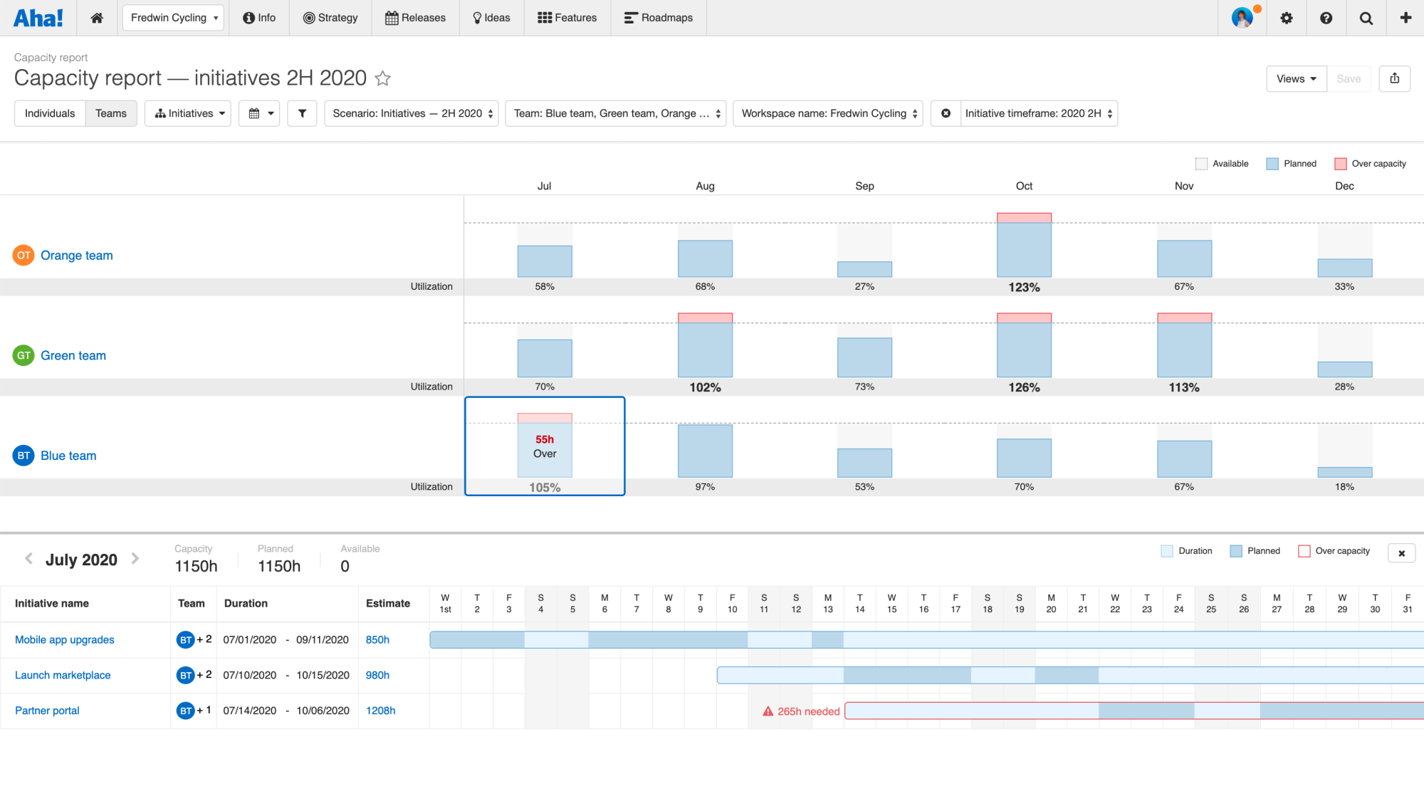 Visualize team workloads on the capacity report and compare scenarios.