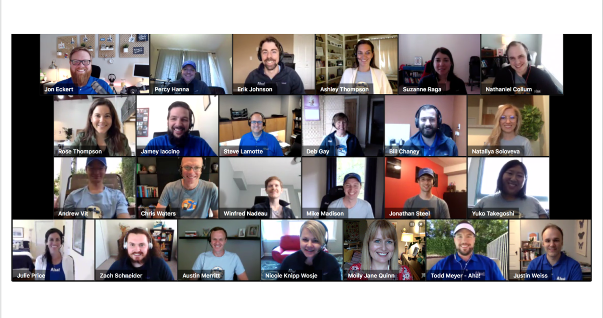 How 100 Remote Workers Connect Every Week