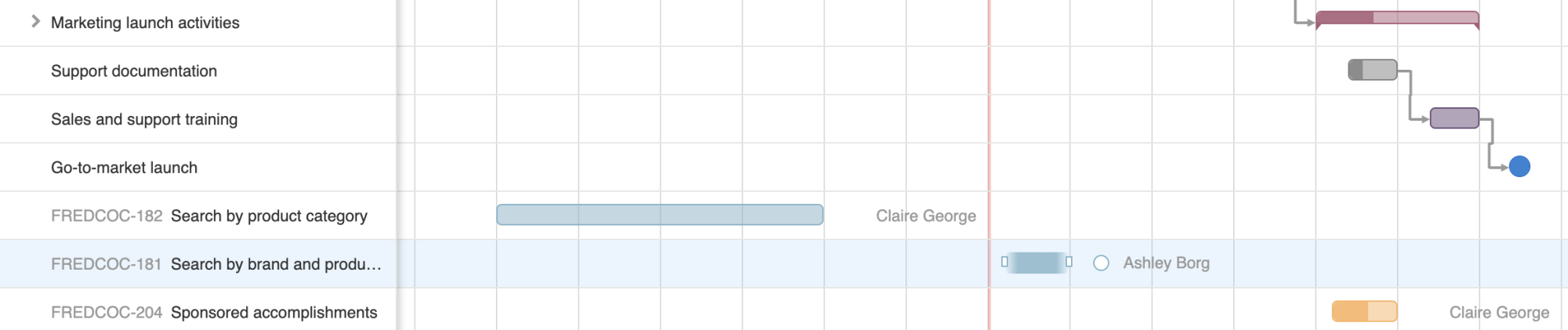 Feature without dates that is displayed on the Gantt chart.