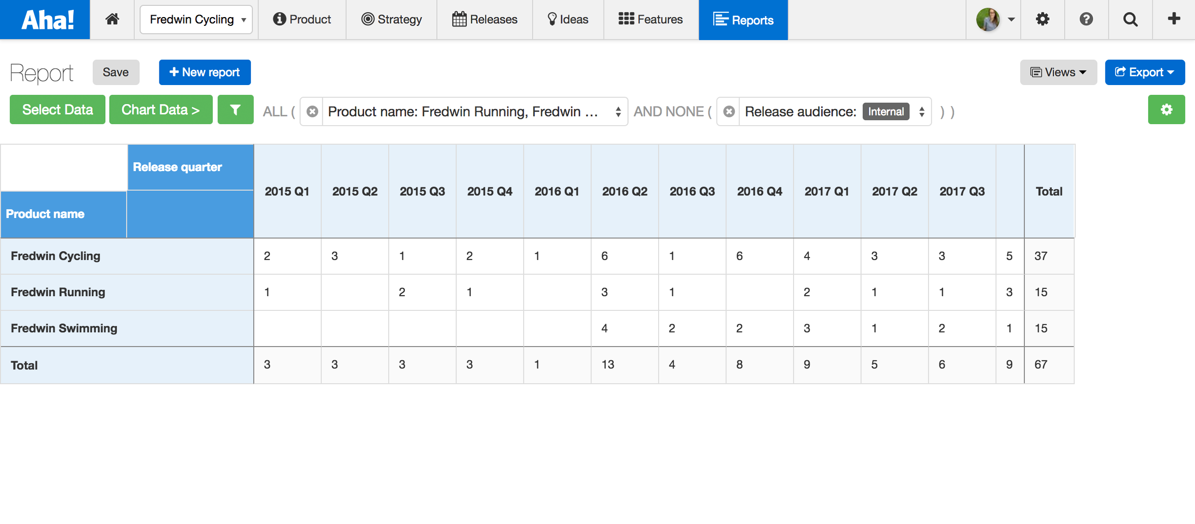 Blog - Just Launched! — Detailed Reporting on Your Product Management Data - inline image